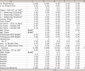 音响工程中的计算机辅助设计软件--CADP2(六)终结篇